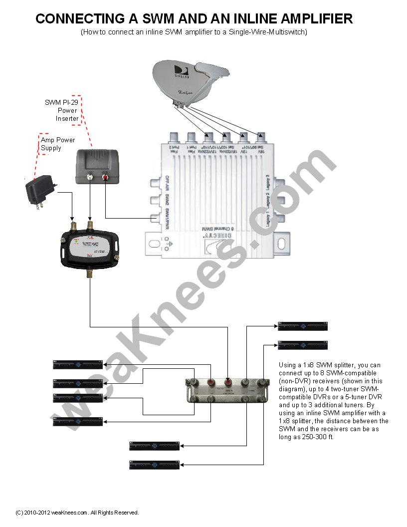 SWM_with_amp directv swm16 swm 16 single wire multiswitch, amps & parts for directv swm 16 wiring diagram at bayanpartner.co