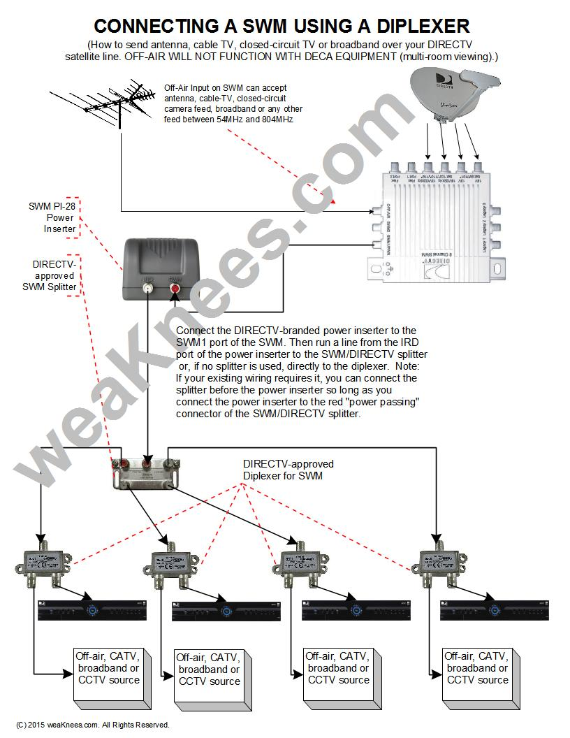 Directv swm wiring diagrams and resources wiring a swm with diplexers for off air antenna or cctv signal swarovskicordoba Gallery