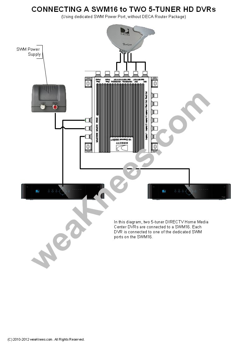 directv swm wiring diagrams and resources rh weaknees com DirecTV SWM Installation Guide Slimline DirecTV SWM Installation