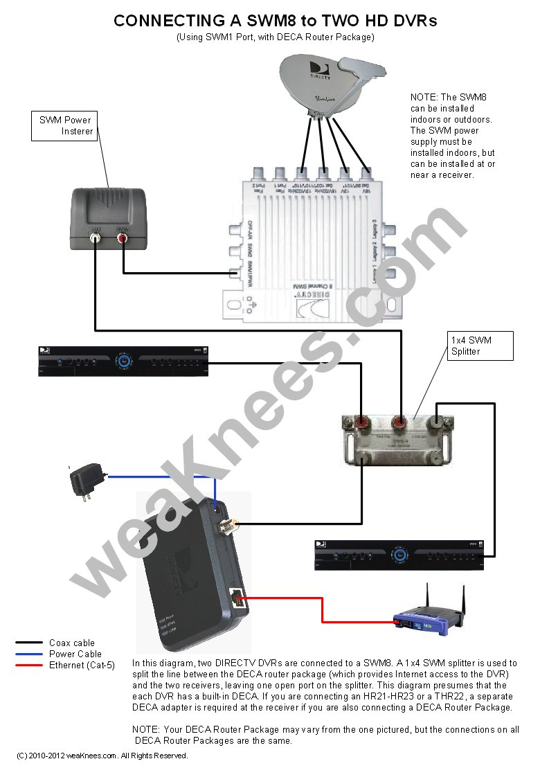 Directv swm wiring diagrams and resources wiring a swm8 with 2 dvrs and deca router package ccuart Choice Image